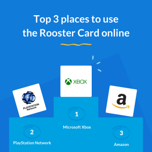 Card Online Use Top 3
